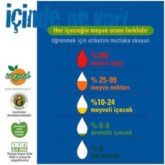 Bir içecektir ve gıda kodeksine göre meyve oranı 100 dür